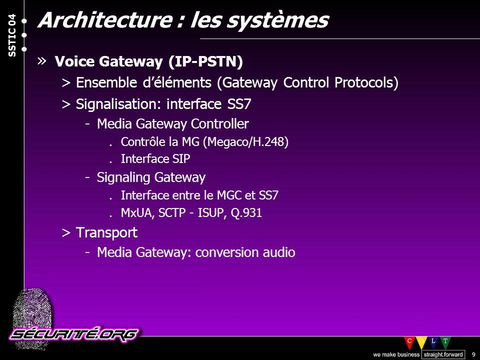 © 2004 Nicolas FISCHBACH SSTIC 04 9 Architecture : les systèmes » Voice Gateway (IP-PSTN) >Ensemble déléments (Gateway Control Protocols) >Signalisati