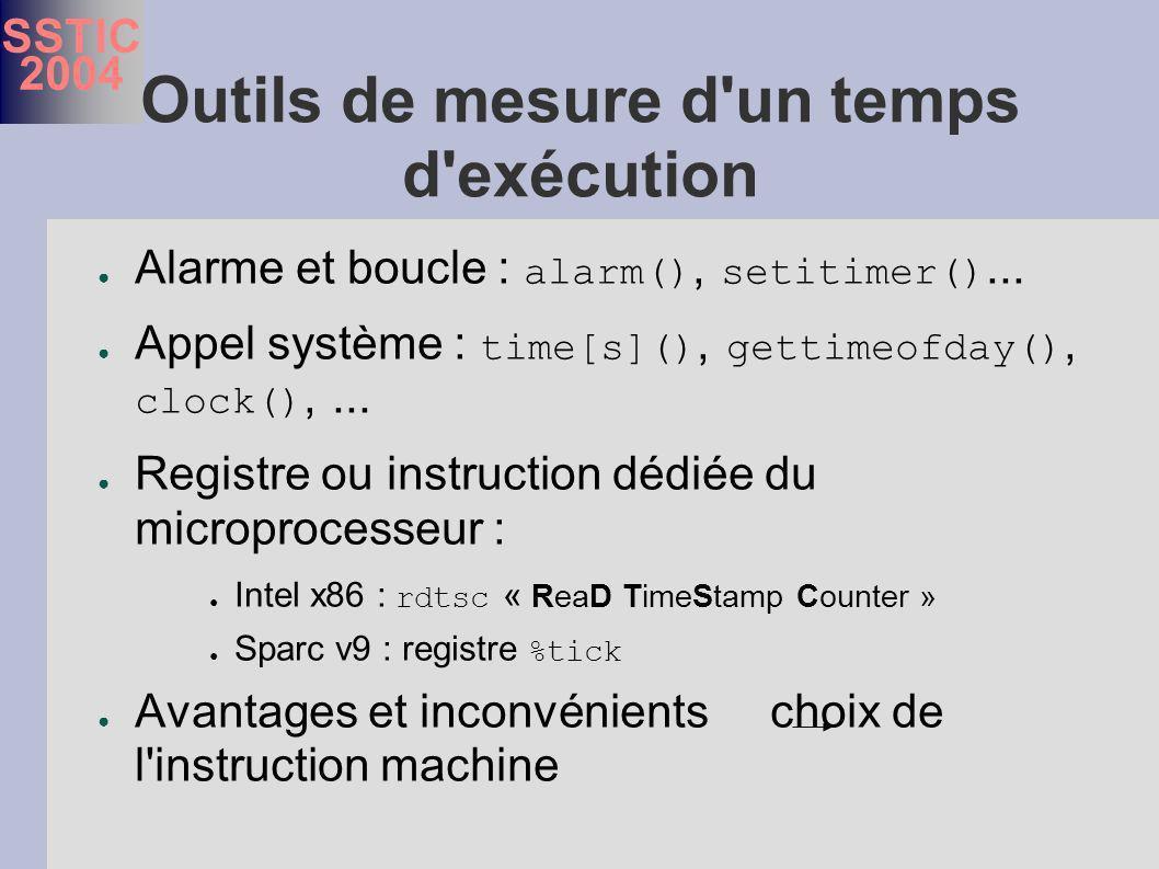 SSTIC 2004 Outils de mesure d un temps d exécution Alarme et boucle : alarm(), setitimer()...