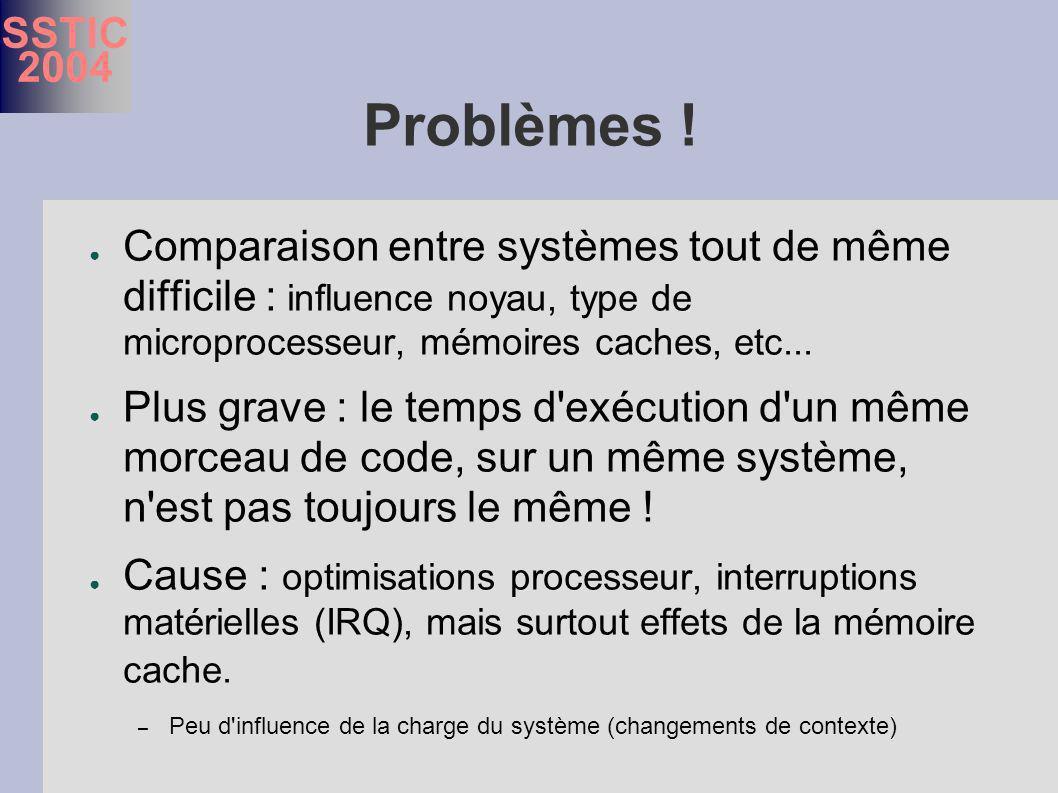 SSTIC 2004 Problèmes .