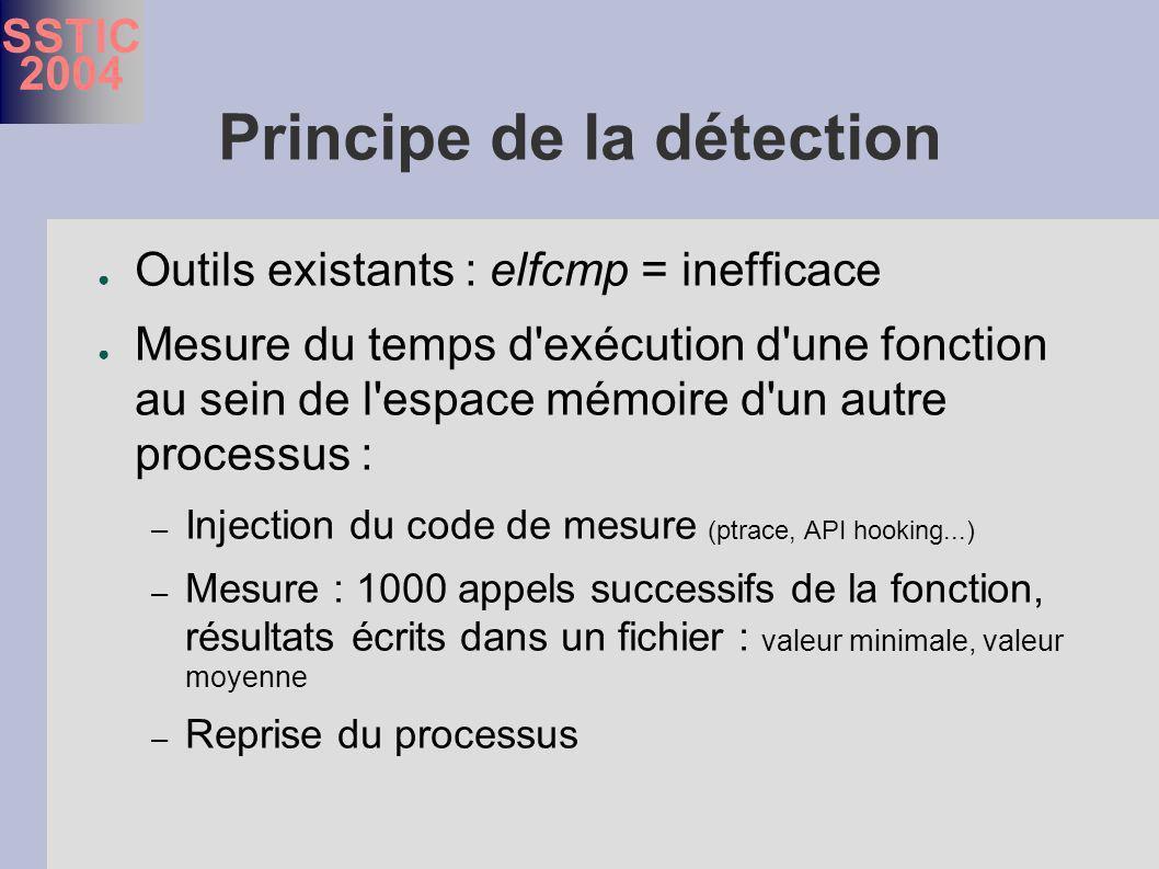 SSTIC 2004 Principe de la détection Outils existants : elfcmp = inefficace Mesure du temps d exécution d une fonction au sein de l espace mémoire d un autre processus : – Injection du code de mesure (ptrace, API hooking...) – Mesure : 1000 appels successifs de la fonction, résultats écrits dans un fichier : valeur minimale, valeur moyenne – Reprise du processus
