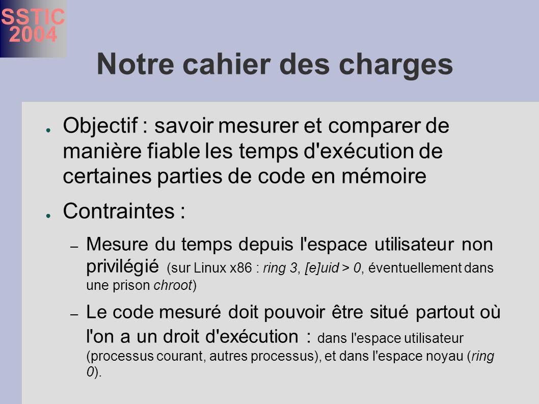 SSTIC 2004 Notre cahier des charges Objectif : savoir mesurer et comparer de manière fiable les temps d exécution de certaines parties de code en mémoire Contraintes : – Mesure du temps depuis l espace utilisateur non privilégié (sur Linux x86 : ring 3, [e]uid > 0, éventuellement dans une prison chroot) – Le code mesuré doit pouvoir être situé partout où l on a un droit d exécution : dans l espace utilisateur (processus courant, autres processus), et dans l espace noyau (ring 0).