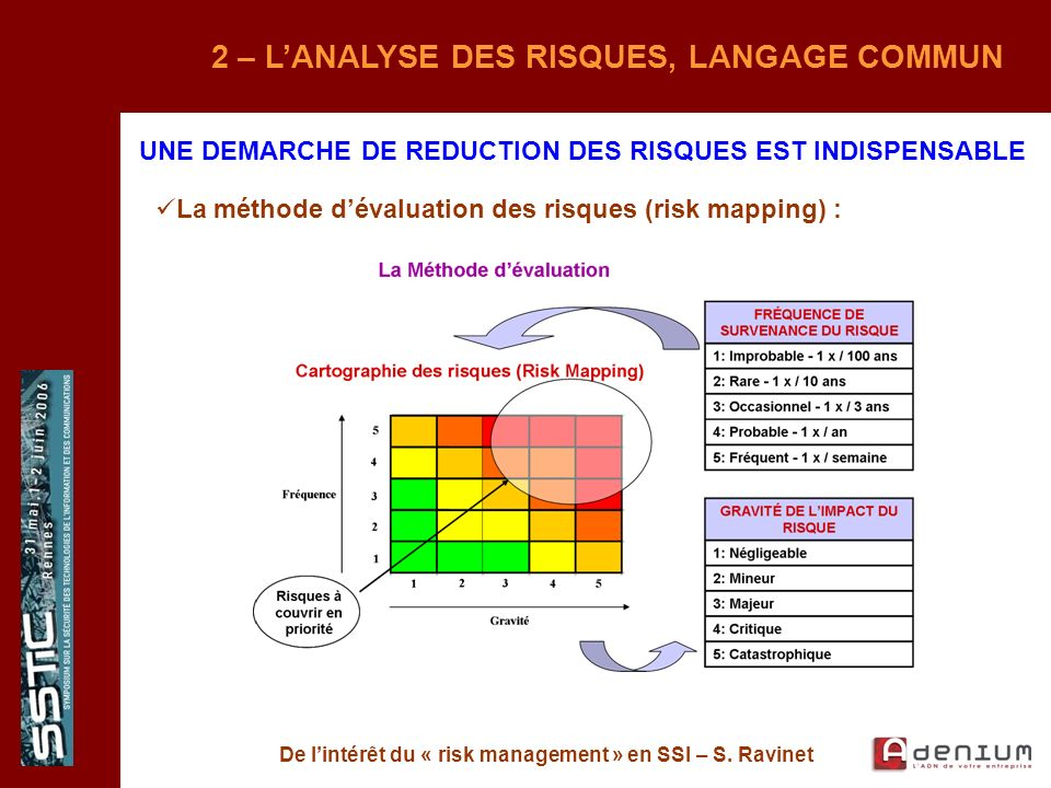De lintérêt du « risk management » en SSI – S.