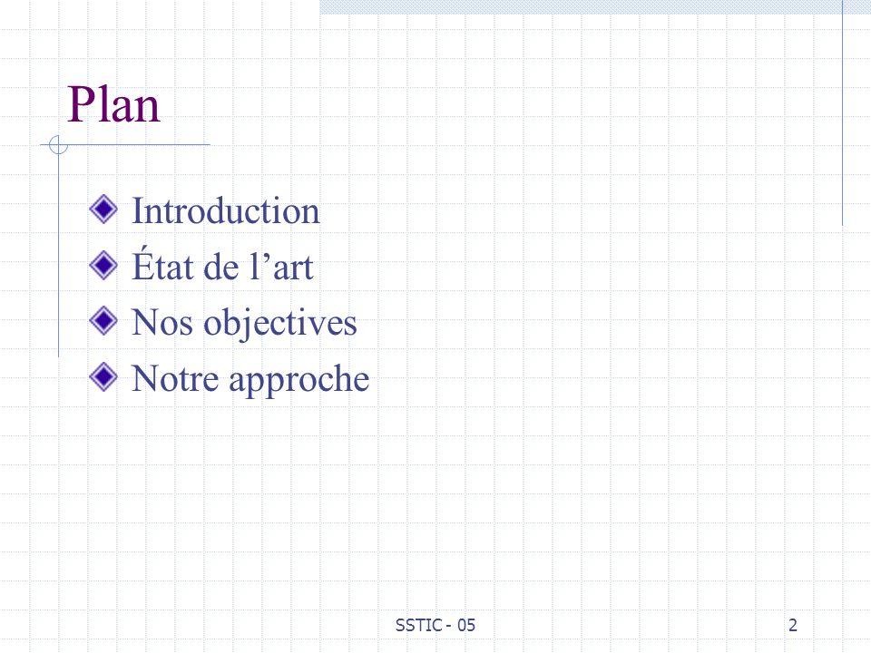 SSTIC - 052 Plan Introduction État de lart Nos objectives Notre approche