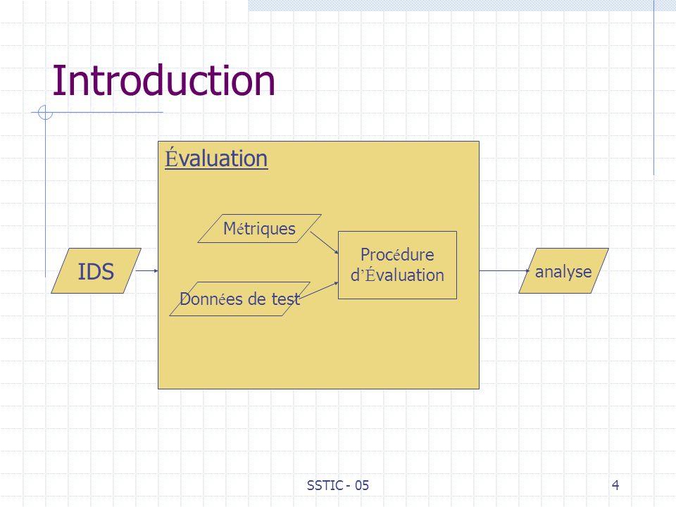 SSTIC - 054 Introduction É valuation Proc é dure d É valuation IDS Donn é es de test M é triques analyse