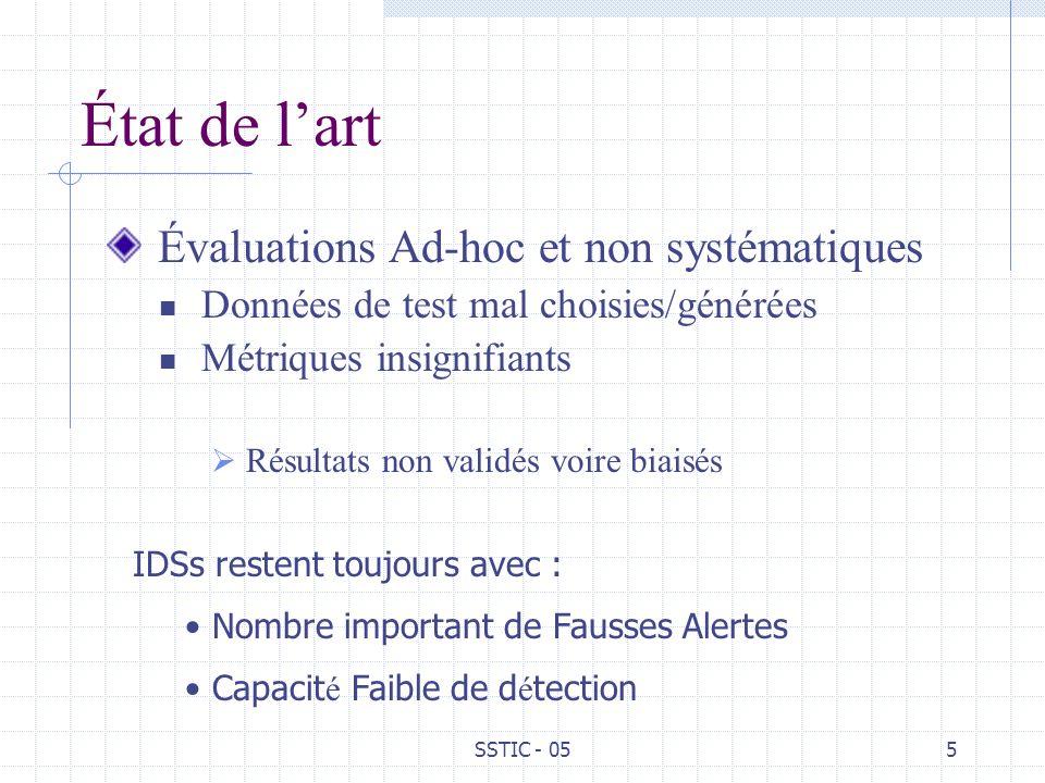 SSTIC - 055 État de lart Évaluations Ad-hoc et non systématiques Données de test mal choisies/générées Métriques insignifiants Résultats non validés v