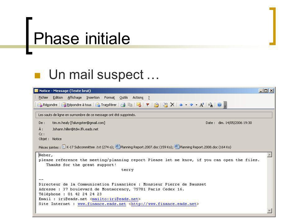 Phase initiale Un mail suspect …