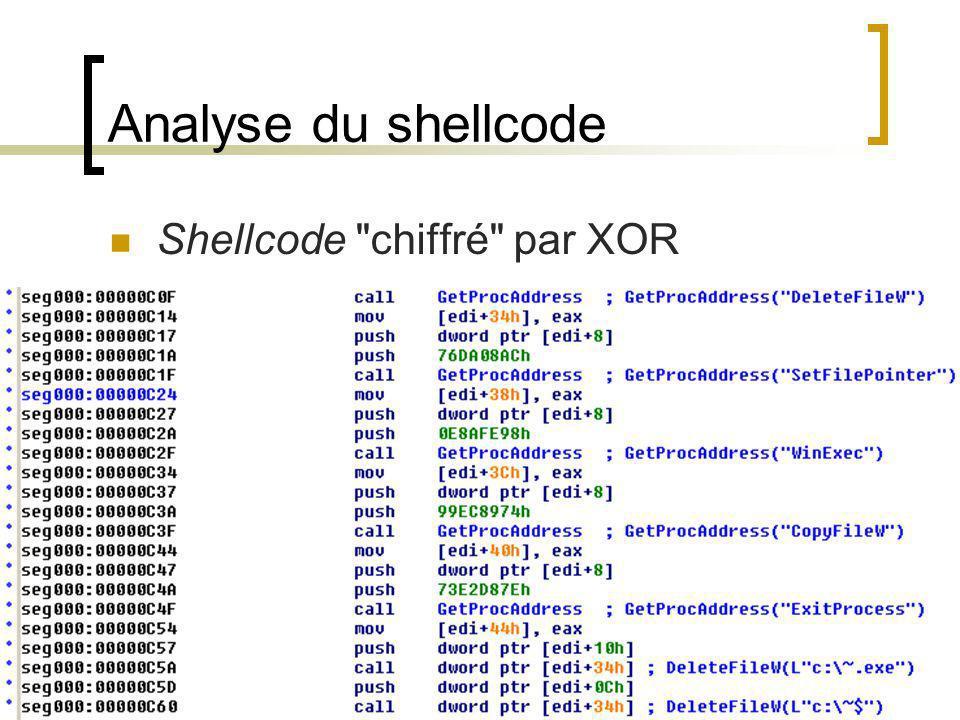 Analyse du shellcode Shellcode
