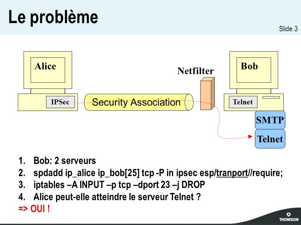Slide 3 Alice Telnet SMTP Security Association Bob SMTPTelnet SMTPIPSec 1.Bob: 2 serveurs 2.spdadd ip_alice ip_bob[25] tcp -P in ipsec esp/tranport//require; 3.iptables –A INPUT –p tcp –dport 23 –j DROP 4.Alice peut-elle atteindre le serveur Telnet .
