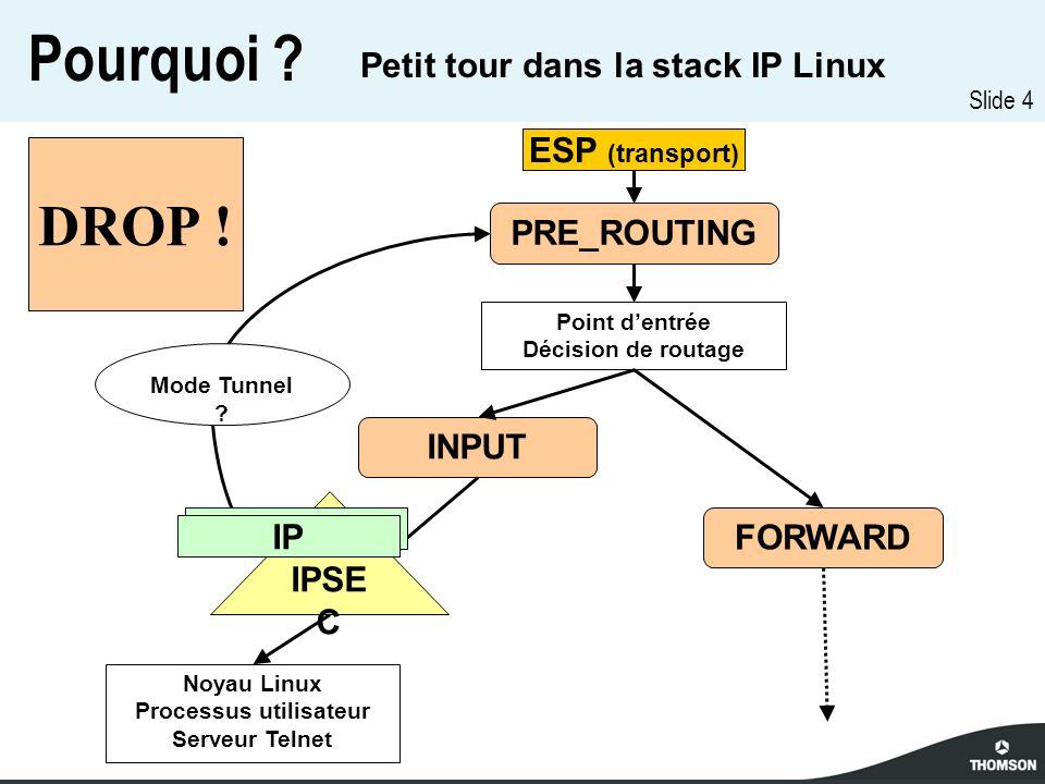 Slide 4 Pourquoi .