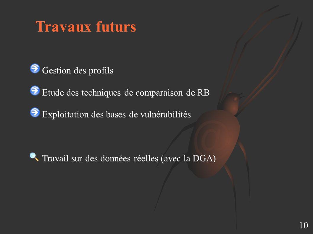 Travaux futurs 10 Gestion des profils Etude des techniques de comparaison de RB Exploitation des bases de vulnérabilités Travail sur des données réelles (avec la DGA)