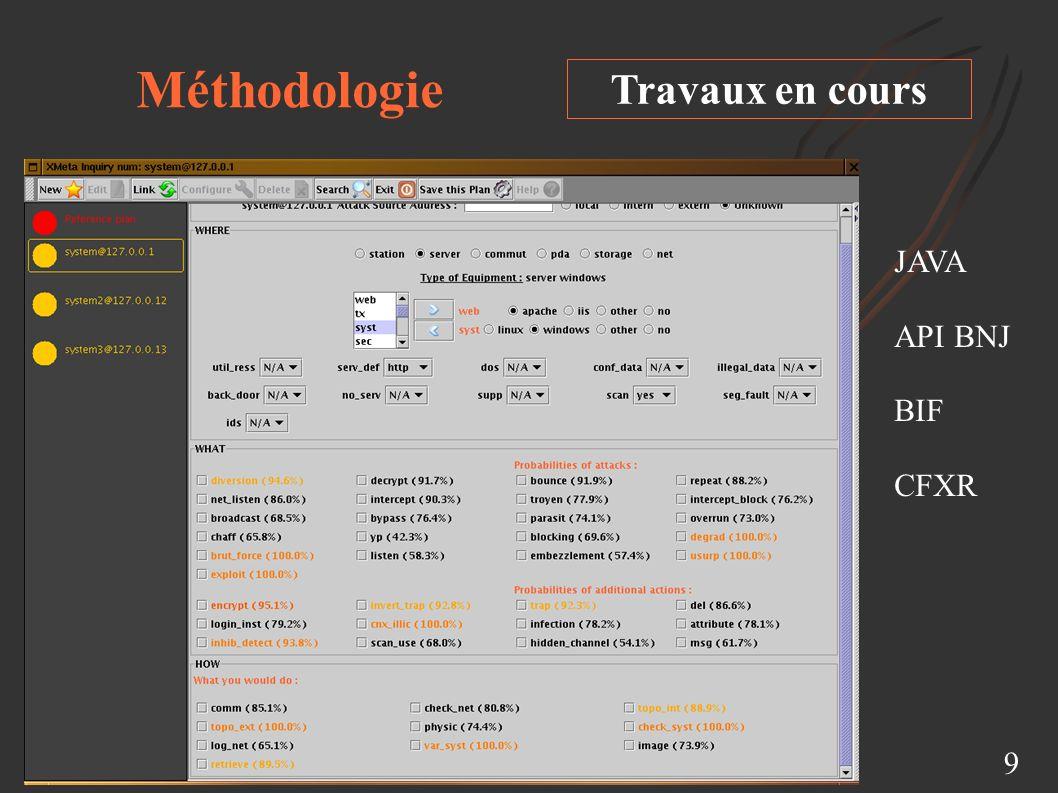 Méthodologie Travaux en cours 9 JAVA API BNJ BIF CFXR
