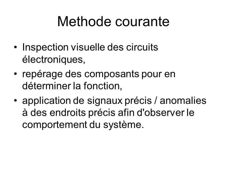 Methode courante Inspection visuelle des circuits électroniques, repérage des composants pour en déterminer la fonction, application de signaux précis / anomalies à des endroits précis afin d observer le comportement du système.