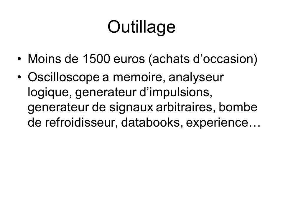Outillage Moins de 1500 euros (achats doccasion) Oscilloscope a memoire, analyseur logique, generateur dimpulsions, generateur de signaux arbitraires,