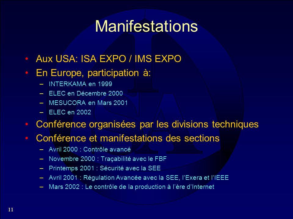 11 Manifestations Aux USA: ISA EXPO / IMS EXPO En Europe, participation à: –INTERKAMA en 1999 –ELEC en Décembre 2000 –MESUCORA en Mars 2001 –ELEC en 2002 Conférence organisées par les divisions techniques Conférence et manifestations des sections –Avril 2000 : Contrôle avancé –Novembre 2000 : Traçabilité avec le FBF –Printemps 2001 : Sécurité avec la SEE –Avril 2001 : Régulation Avancée avec la SEE, lExera et lIEEE –Mars 2002 : Le contrôle de la production à lère dInternet