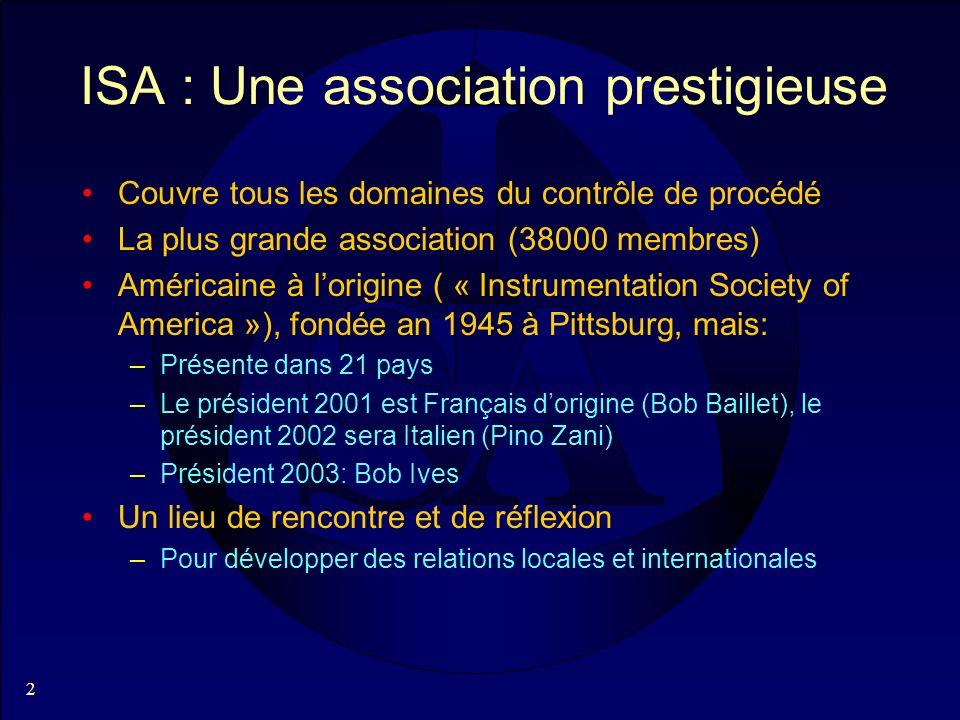 2 ISA : Une association prestigieuse Couvre tous les domaines du contrôle de procédé La plus grande association (38000 membres) Américaine à lorigine ( « Instrumentation Society of America »), fondée an 1945 à Pittsburg, mais: –Présente dans 21 pays –Le président 2001 est Français dorigine (Bob Baillet), le président 2002 sera Italien (Pino Zani) –Président 2003: Bob Ives Un lieu de rencontre et de réflexion –Pour développer des relations locales et internationales