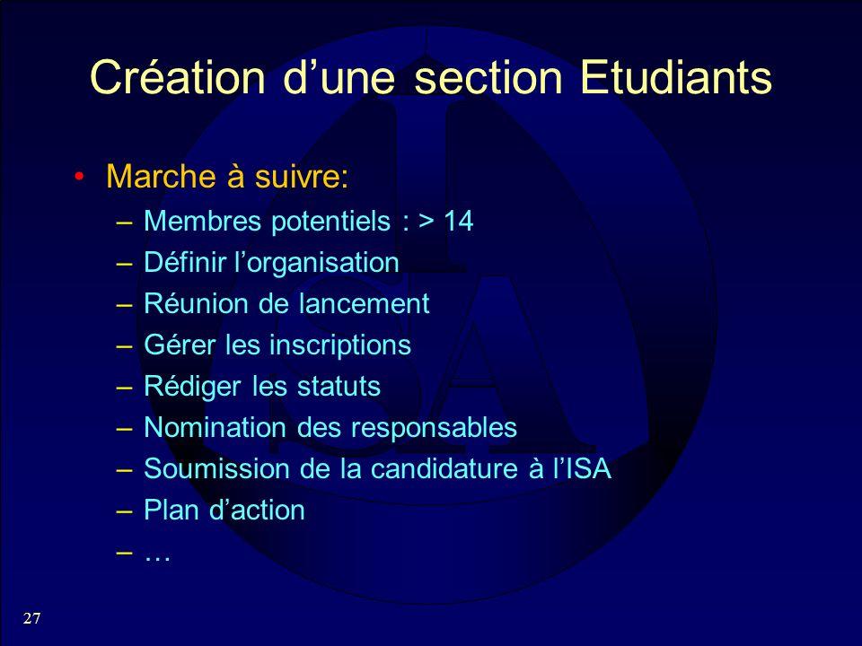 27 Création dune section Etudiants Marche à suivre: –Membres potentiels : > 14 –Définir lorganisation –Réunion de lancement –Gérer les inscriptions –R