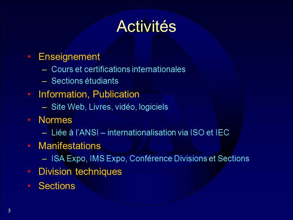 3 Activités Enseignement –Cours et certifications internationales –Sections étudiants Information, Publication –Site Web, Livres, vidéo, logiciels Normes –Liée à lANSI – internationalisation via ISO et IEC Manifestations –ISA Expo, IMS Expo, Conférence Divisions et Sections Division techniques Sections