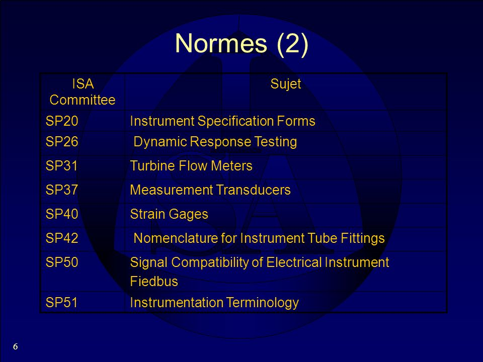 7 Normes (3) ISA Committee Sujet SP52Environments for Standards Laboratories SP55 Hardware Testing of Digital Process Computer SP60Control Centers SP67 Nuclear Power Plant Standards SP71Environmental Conditions for Process Measurement and Control SP72 Industrial Computer Interfaces and Data Transmission Techniques SP74 Continuous Weighing Instrumentation SP75Control Valve Standards