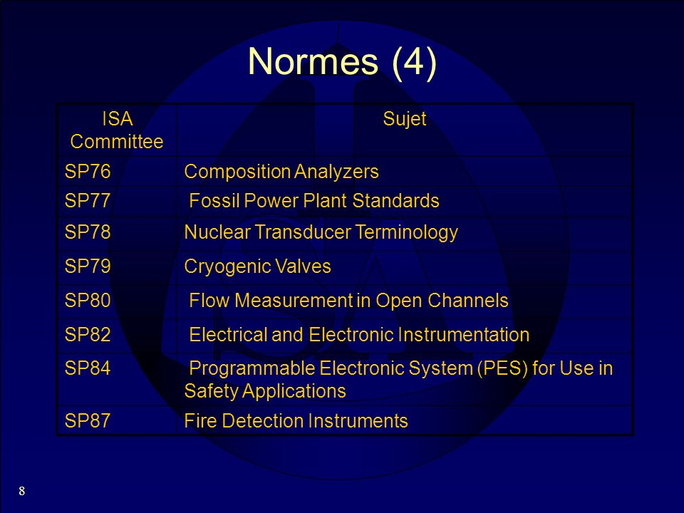 8 Normes (4) ISA Committee Sujet SP76Composition Analyzers SP77 Fossil Power Plant Standards SP78Nuclear Transducer Terminology SP79Cryogenic Valves S