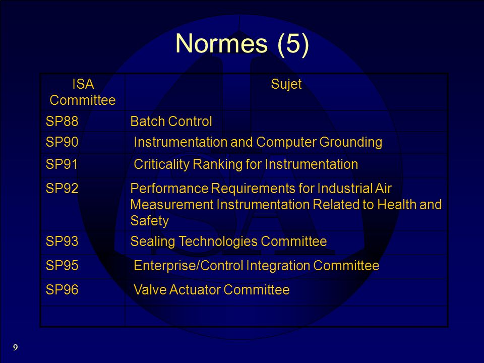 9 Normes (5) ISA Committee Sujet SP88Batch Control SP90 Instrumentation and Computer Grounding SP91 Criticality Ranking for Instrumentation SP92Perfor