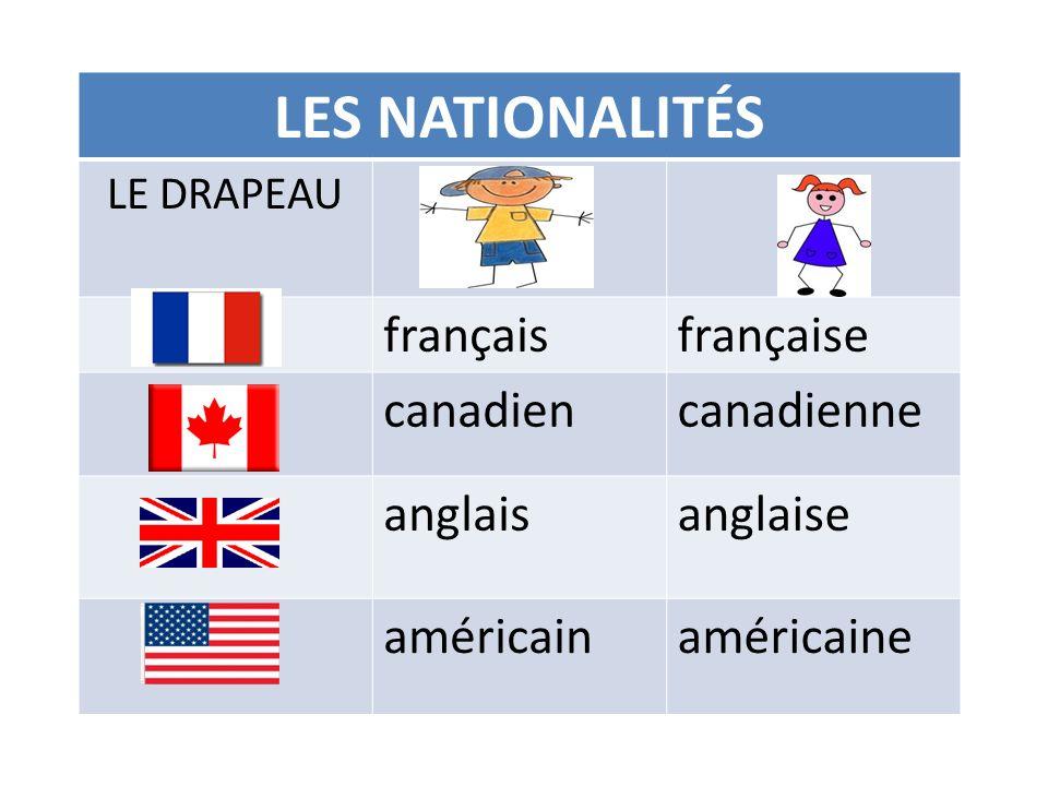 TU ES FRANCAIS? OUI, JE SUIS FRANÇAIS TU ES FRANCAISE? OUI, JE SUIS FRANÇAISE