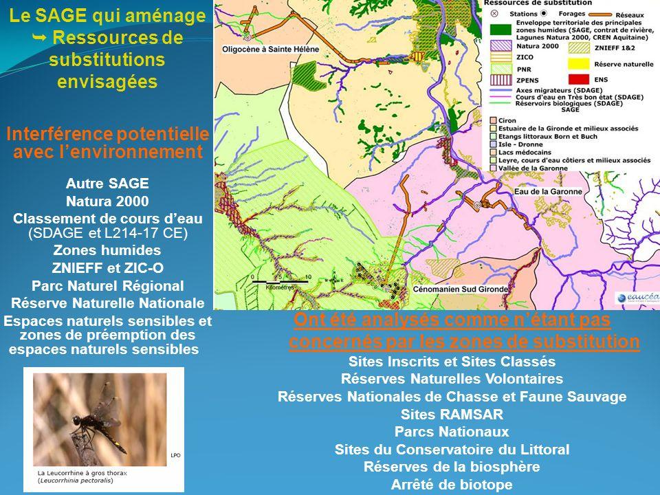 Le SAGE qui aménage Ressources de substitutions envisagées Interférence potentielle avec lenvironnement Autre SAGE Natura 2000 Classement de cours dea