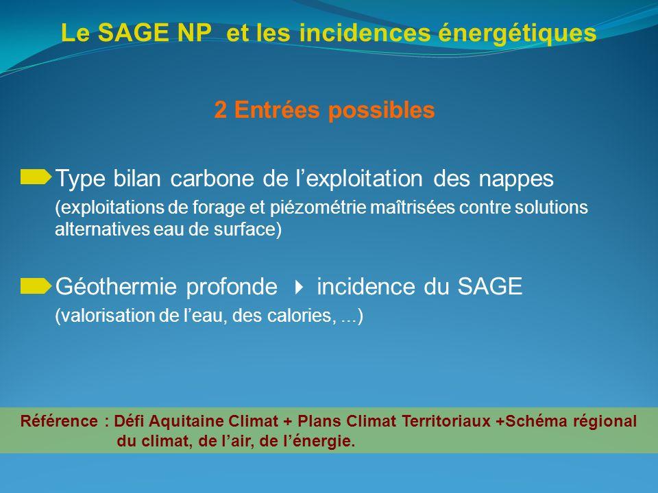 Le SAGE NP et les incidences énergétiques 2 Entrées possibles Type bilan carbone de lexploitation des nappes (exploitations de forage et piézométrie m