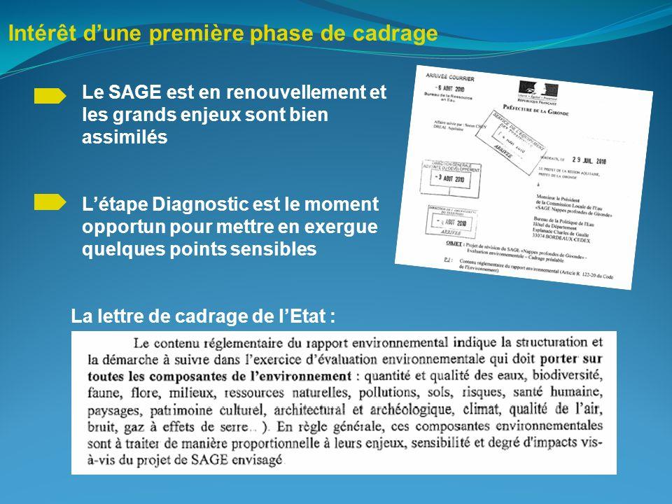 Intérêt dune première phase de cadrage Le SAGE est en renouvellement et les grands enjeux sont bien assimilés Létape Diagnostic est le moment opportun