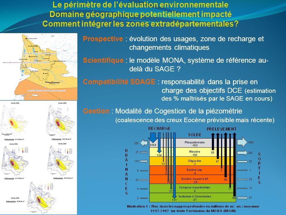 Le périmètre de lévaluation environnementale Domaine géographique potentiellement impacté Comment intégrer les zones extradépartementales? Prospective