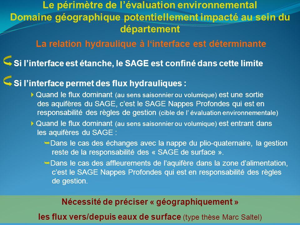Le périmètre de lévaluation environnemental Domaine géographique potentiellement impacté au sein du département La relation hydraulique à linterface e