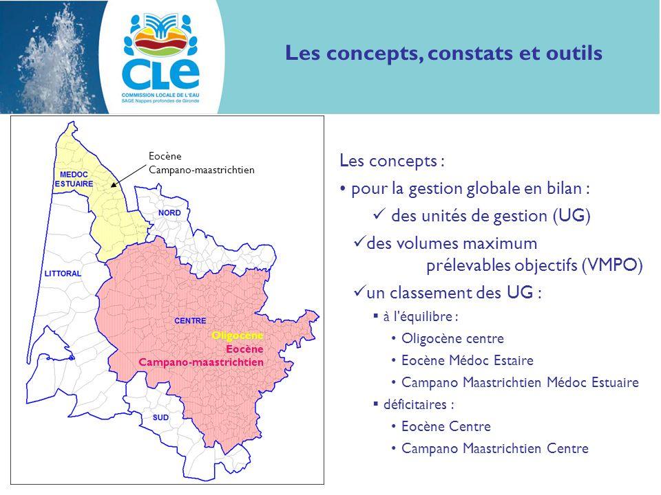 OligocèneEocèneCampano-maastrichtien Eocène Campano-maastrichtien Les concepts : pour la gestion globale en bilan : des unités de gestion (UG) des vol