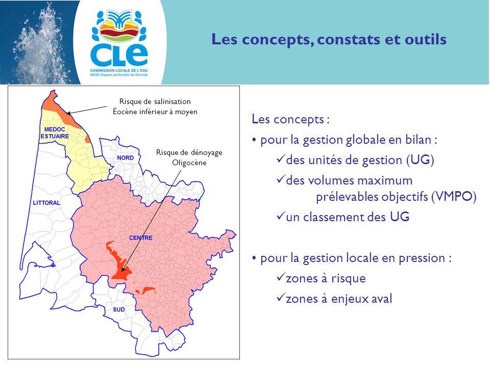 Risque de dénoyage Oligocène Risque de salinisation Éocène inférieur à moyen Les concepts : pour la gestion globale en bilan : des unités de gestion (
