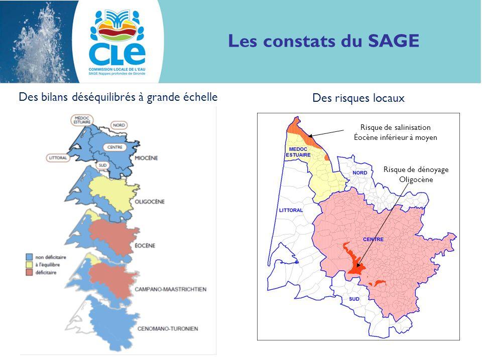Les constats du SAGE Des bilans déséquilibrés à grande échelle Des risques locaux Risque de dénoyage Oligocène Risque de salinisation Éocène inférieur