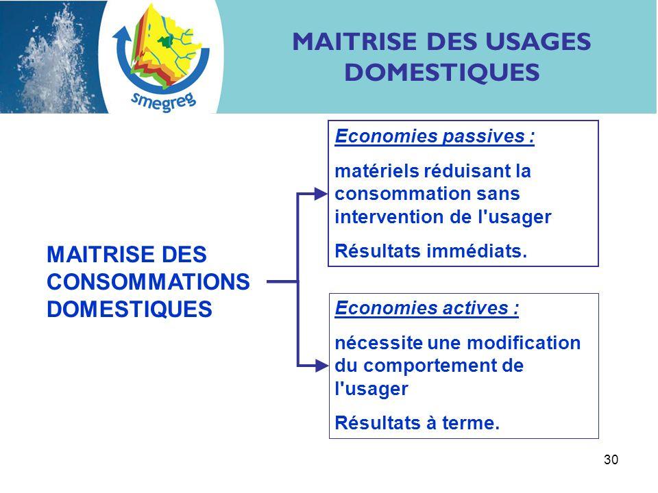30 Economies passives : matériels réduisant la consommation sans intervention de l'usager Résultats immédiats. MAITRISE DES CONSOMMATIONS DOMESTIQUES