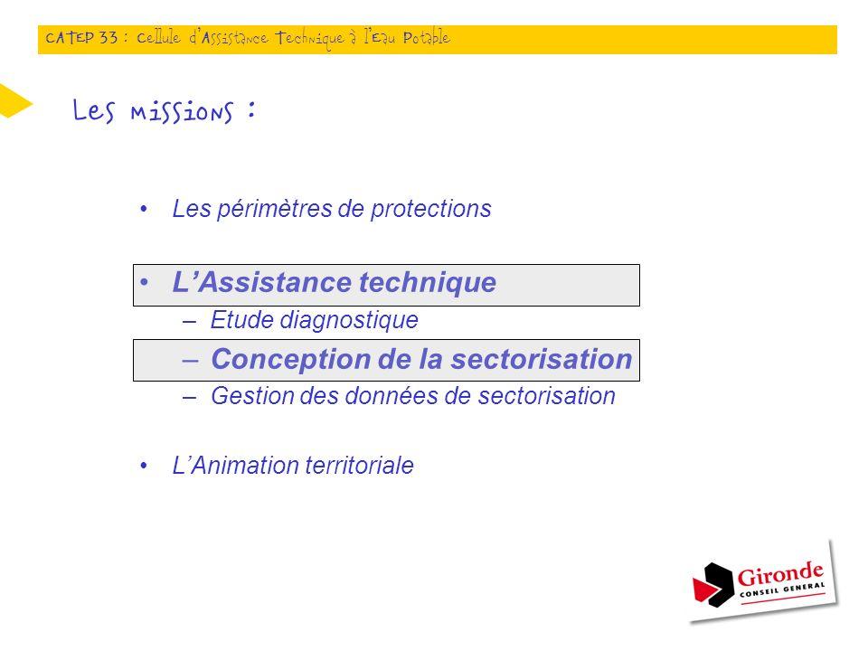 Les missions : Les périmètres de protections LAssistance technique –Etude diagnostique –Conception de la sectorisation –Gestion des données de sectorisation LAnimation territoriale CATEP 33 : Cellule dAssistance Technique à lEau Potable