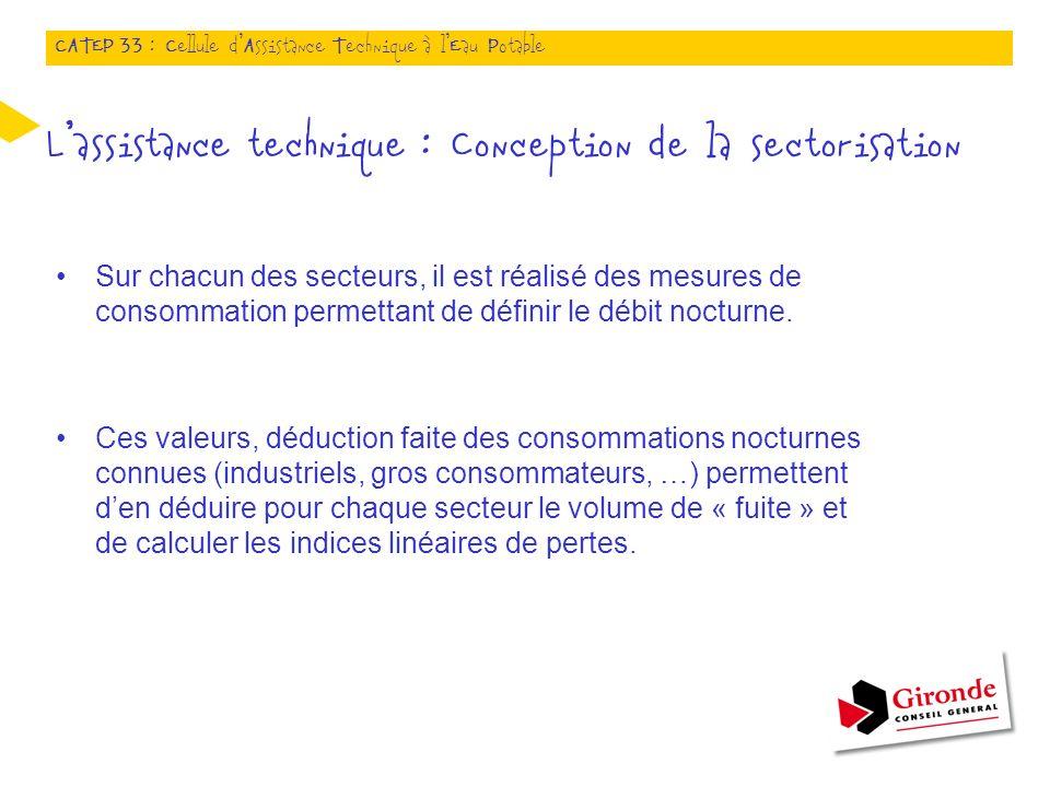 Sur chacun des secteurs, il est réalisé des mesures de consommation permettant de définir le débit nocturne.