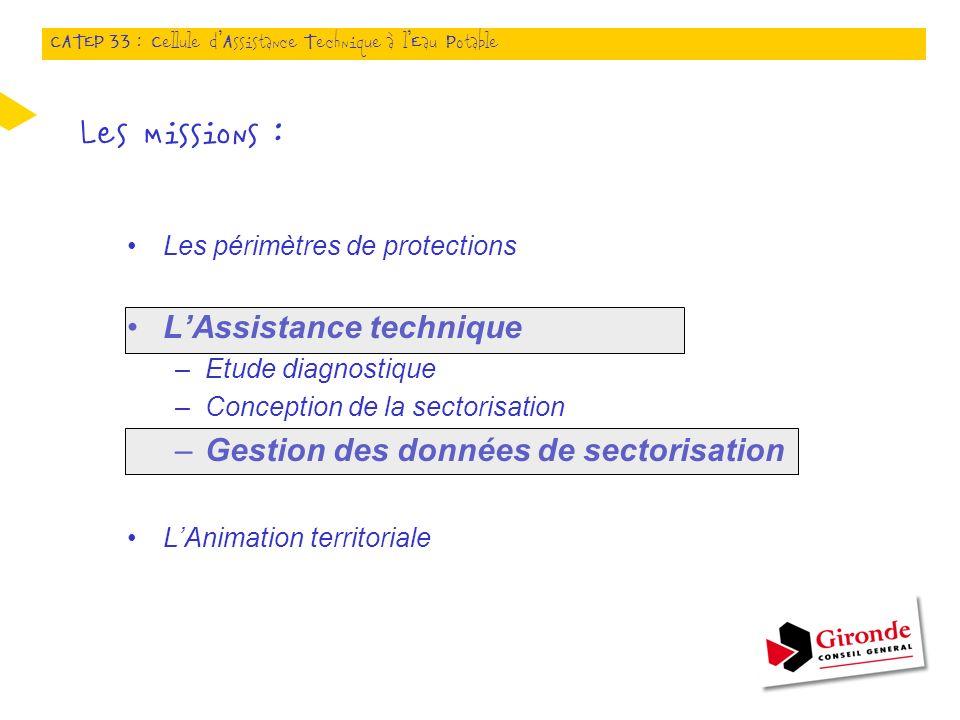 Les missions : Les périmètres de protections LAssistance technique –Etude diagnostique –Conception de la sectorisation –Gestion des données de sectori