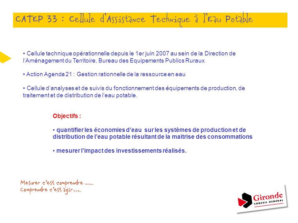CATEP 33 : Cellule dAssistance Technique à lEau Potable Cellule technique opérationnelle depuis le 1er juin 2007 au sein de la Direction de lAménageme