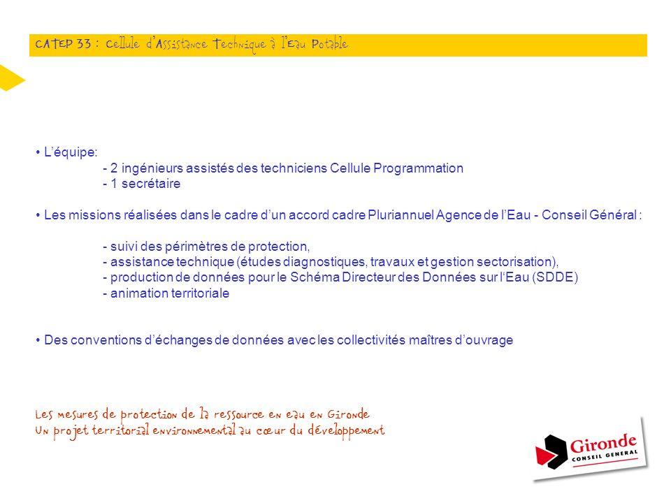 Léquipe: - 2 ingénieurs assistés des techniciens Cellule Programmation - 1 secrétaire Les missions réalisées dans le cadre dun accord cadre Pluriannuel Agence de lEau - Conseil Général : - suivi des périmètres de protection, - assistance technique (études diagnostiques, travaux et gestion sectorisation), - production de données pour le Schéma Directeur des Données sur lEau (SDDE) - animation territoriale Des conventions déchanges de données avec les collectivités maîtres douvrage Les mesures de protection de la ressource en eau en Gironde Un projet territorial environnemental au cœur du développement CATEP 33 : Cellule dAssistance Technique à lEau Potable
