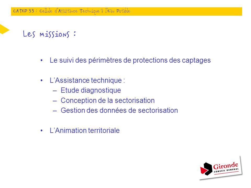 Les missions : Le suivi des périmètres de protections des captages LAssistance technique : –Etude diagnostique –Conception de la sectorisation –Gestio