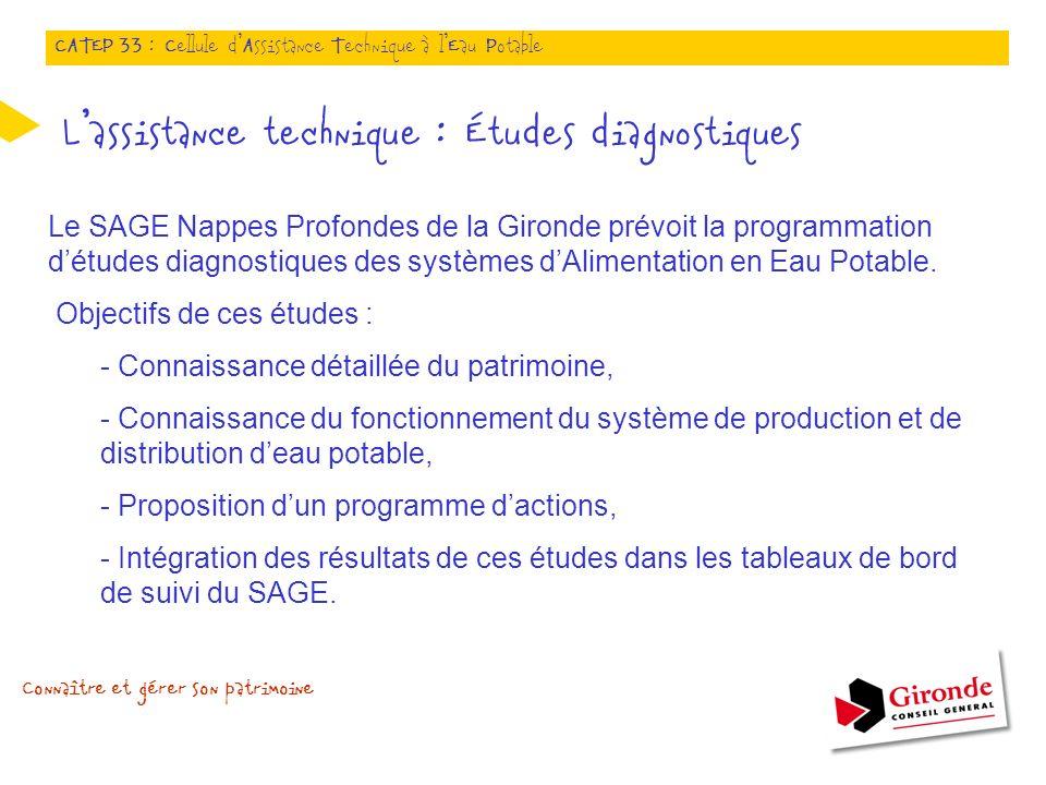 Lassistance technique : Études diagnostiques Connaître et gérer son patrimoine Le SAGE Nappes Profondes de la Gironde prévoit la programmation détudes diagnostiques des systèmes dAlimentation en Eau Potable.