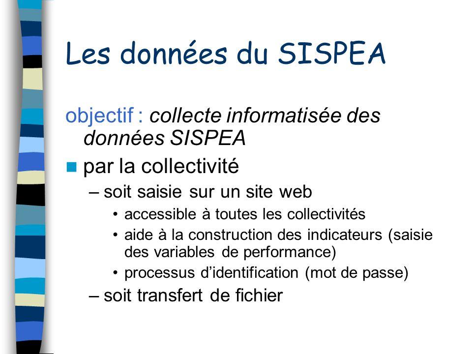Les données du SISPEA objectif : collecte informatisée des données SISPEA par la collectivité –soit saisie sur un site web accessible à toutes les collectivités aide à la construction des indicateurs (saisie des variables de performance) processus didentification (mot de passe) –soit transfert de fichier