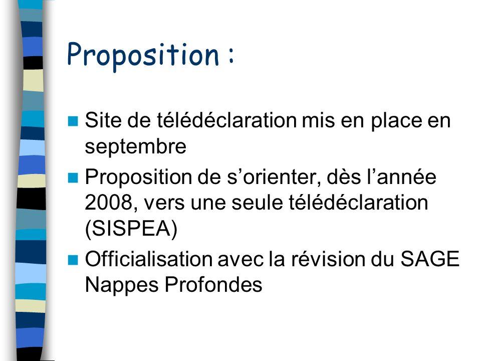Proposition : Site de télédéclaration mis en place en septembre Proposition de sorienter, dès lannée 2008, vers une seule télédéclaration (SISPEA) Officialisation avec la révision du SAGE Nappes Profondes