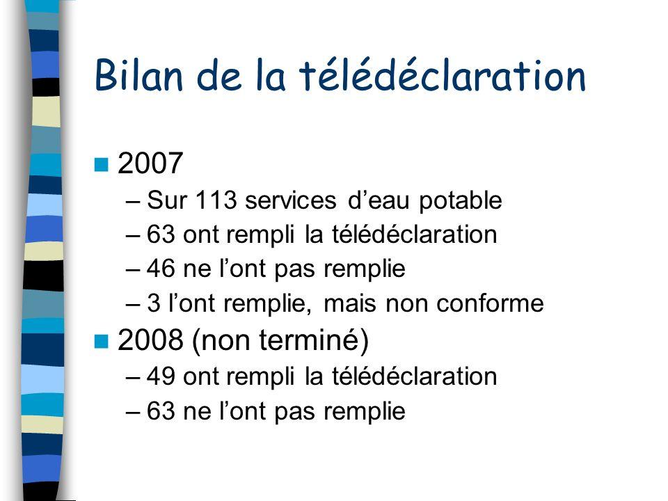 Bilan de la télédéclaration 2007 –Sur 113 services deau potable –63 ont rempli la télédéclaration –46 ne lont pas remplie –3 lont remplie, mais non conforme 2008 (non terminé) –49 ont rempli la télédéclaration –63 ne lont pas remplie