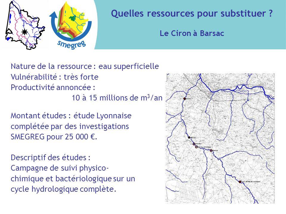 Quelles ressources pour substituer ? Le Ciron à Barsac Nature de la ressource : eau superficielle Vulnérabilité : très forte Productivité annoncée : 1