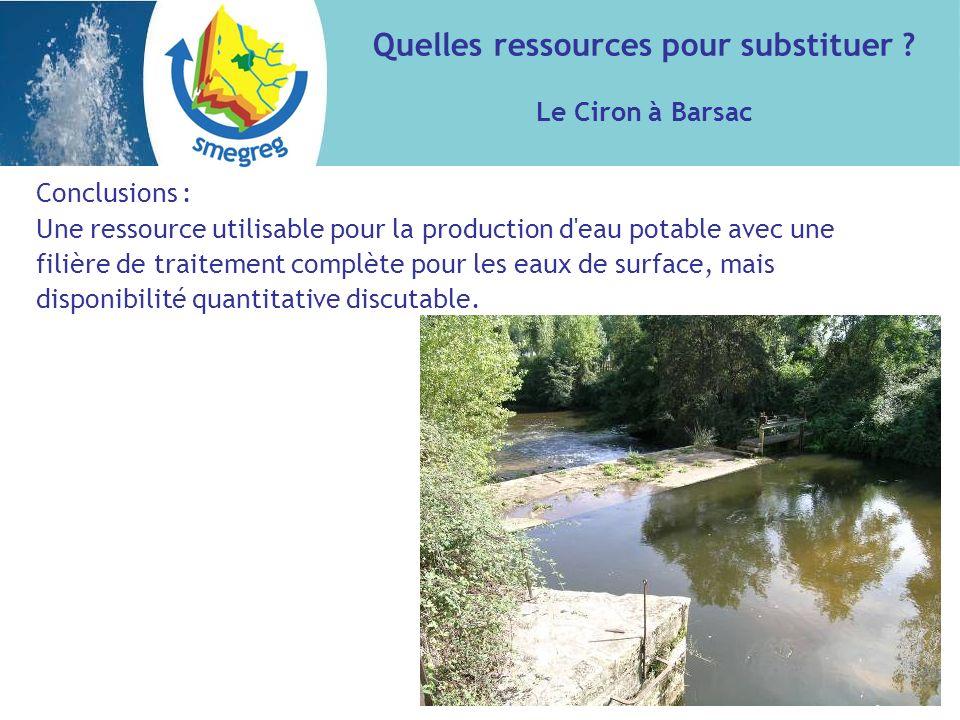 Conclusions : Une ressource utilisable pour la production d eau potable avec une filière de traitement complète pour les eaux de surface, mais disponibilité quantitative discutable.