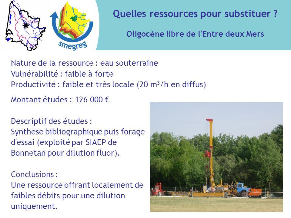 Quelles ressources pour substituer ? Oligocène libre de l'Entre deux Mers Nature de la ressource : eau souterraine Vulnérabilité : faible à forte Prod