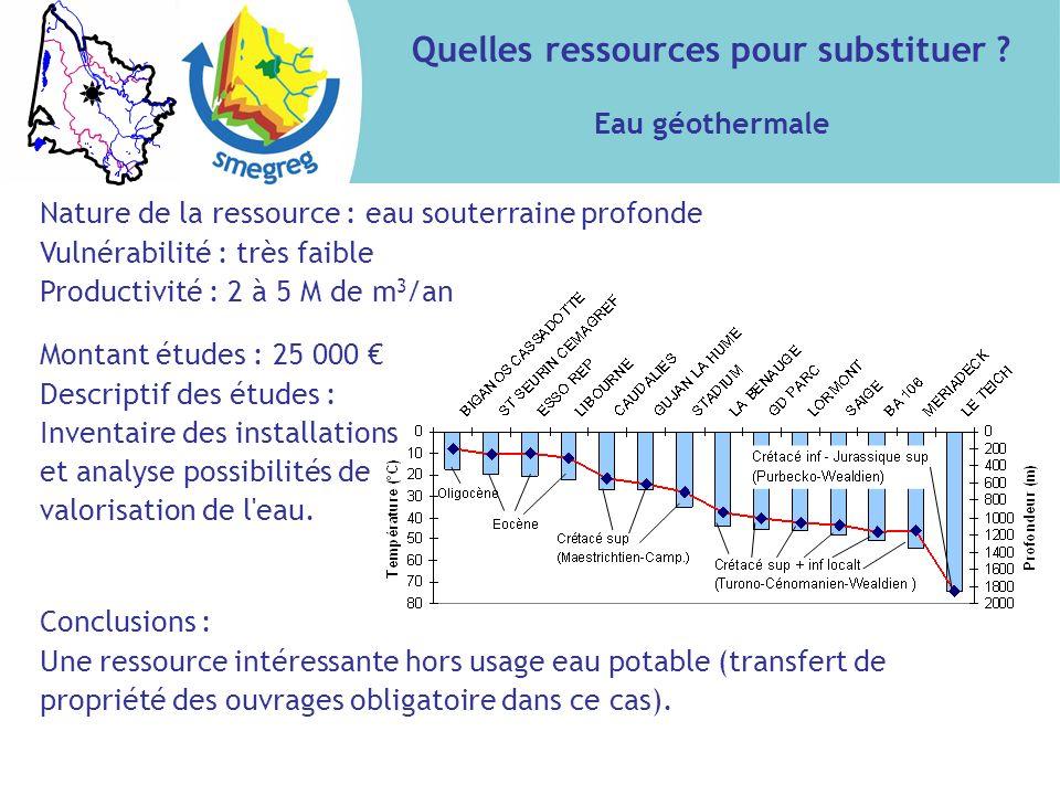 Quelles ressources pour substituer ? Eau géothermale Nature de la ressource : eau souterraine profonde Vulnérabilité : très faible Productivité : 2 à