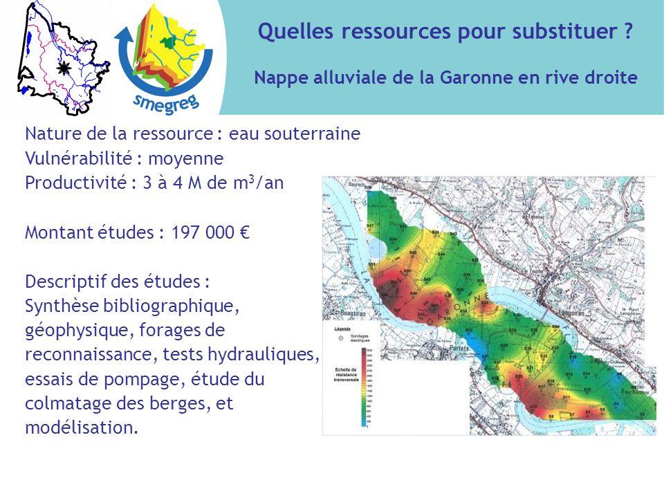 Quelles ressources pour substituer ? Nappe alluviale de la Garonne en rive droite Nature de la ressource : eau souterraine Vulnérabilité : moyenne Pro