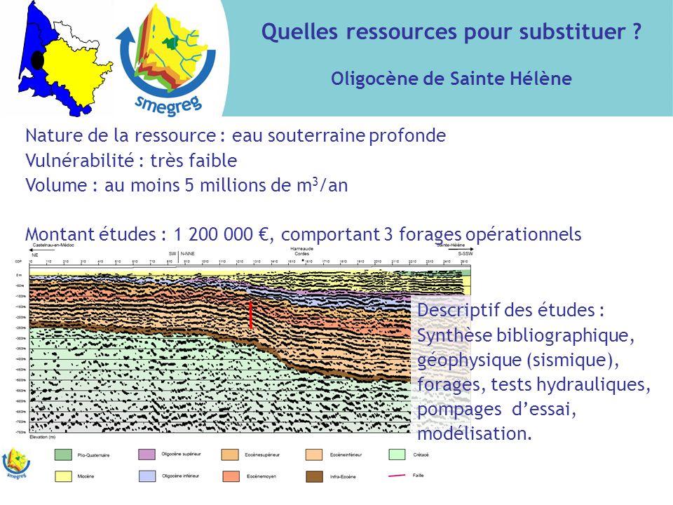Quelles ressources pour substituer ? Oligocène de Sainte Hélène Nature de la ressource : eau souterraine profonde Vulnérabilité : très faible Volume :